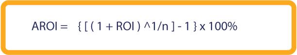 Formula per calcolare AROI cos'è il roi