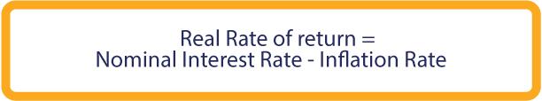 Guida al calcolo del ROI, Come si calcola il ROI? ROI è uguale al ricavo di un investimento per il costo dell'investimento stesso.   Real Rate of return = Nominal Interest Rate – Inflation Rate